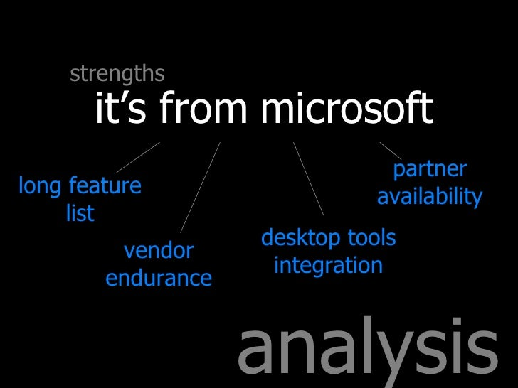 analysis strengths it's from microsoft long feature list vendor endurance desktop tools integration partner availability