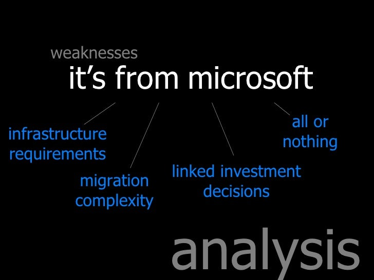analysis weaknesses it's from microsoft infrastructure requirements migration complexity linked investment decisions all o...