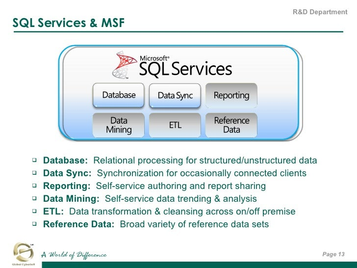 SQL Services & MSF <ul><li>Database:  Relational processing for structured/unstructured data </li></ul><ul><li>Data Sync: ...