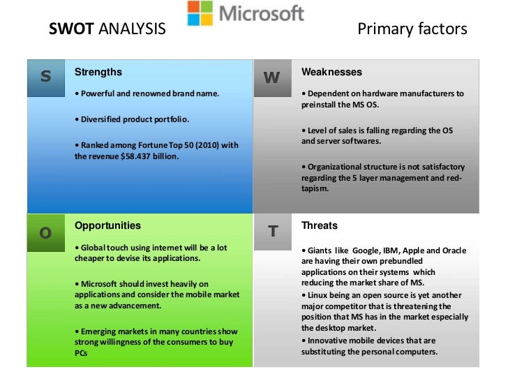 Elegant Microsoft Swot Pertaining To Microsoft Swot Analysis Template