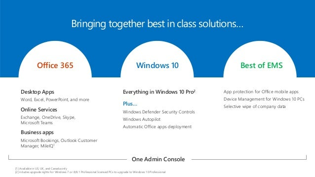 Introduction to Microsoft 365