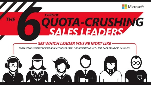 FPO  The 6 types of quota—crushing sales leaders
