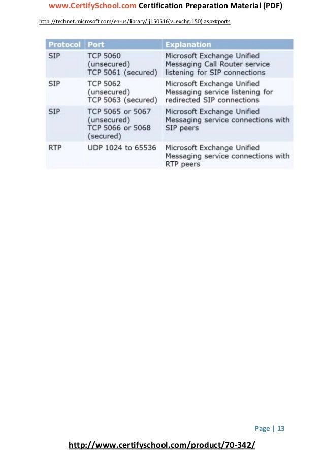 www.CertifySchool.com Certification Preparation Material (PDF) Page | 13 http://www.certifyschool.com/product/70-342/ http...