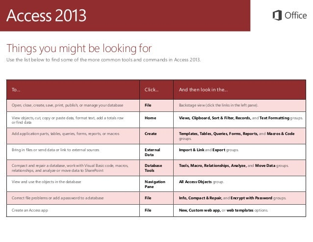 Things you might be looking for Use the list below to find some of the more common tools and commands in Access 2013. To.....