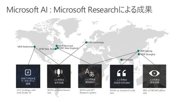 Microsoft Translator (テキスト&音声)