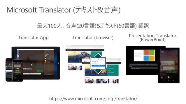 Microsoft Azure AI プラットフォーム