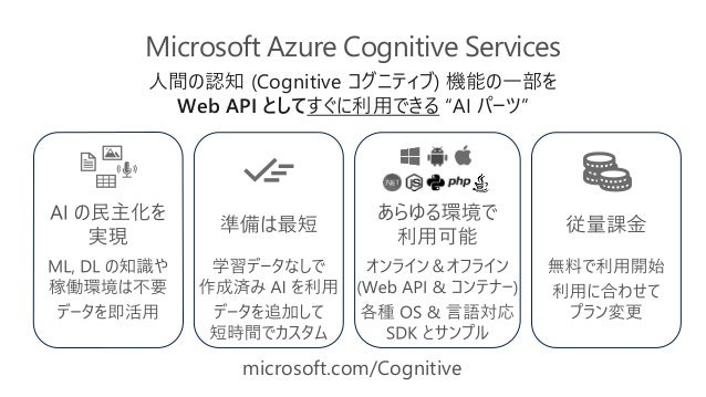 Intelligent Kiosk https://www.microsoft.com/store/ apps/9nblggh5qd84 https://github.com/Microsoft/Cog nitive-Samples-Intel...