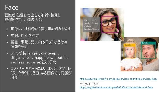 画像分析  オブジェクト、カラー、画像/絵、 アウトライン化  顔: 年齢/性別/表示位置  タグ、キャプション付け  空間分析(人物検出とその動き) OCR  画像に含まれる文字データ読み取り  画像から手書き文字の読み取り その...