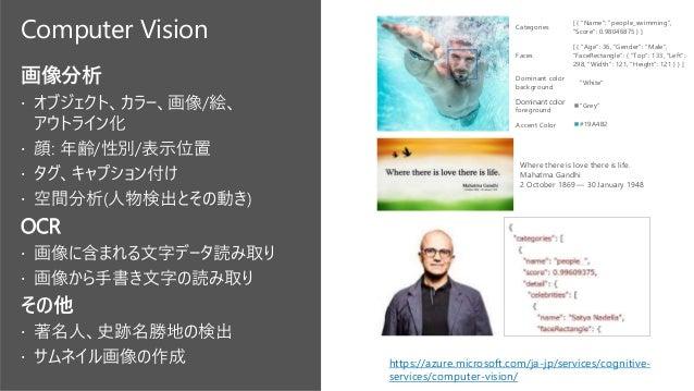 Computer Vision - Describe Image https://blogs.microsoft.com/ai/azure-image-captioning/ https://docs.microsoft.com/ja-jp/a...