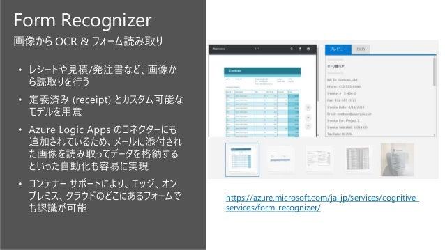 時系列データの異常検知 • 教師なし、単変量分析 • 予測値推定、外れ値の抽出 • バッチ&リアルタイム https://azure.microsoft.com/ja-jp/services/cognitive- services/anomal...