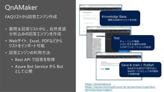 Microsoft Bot Framework のメインテクノロジー