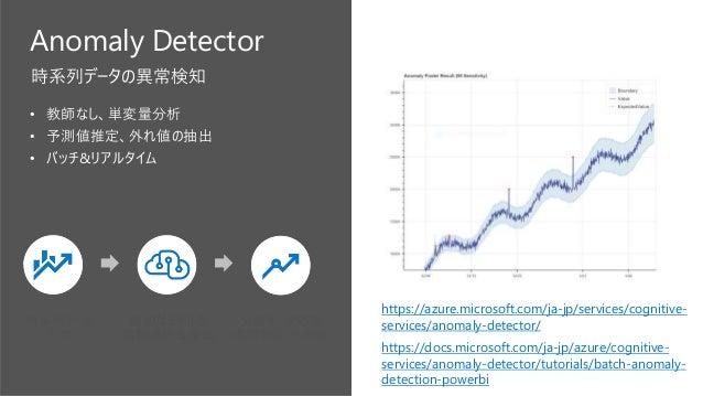 GUI によるチャットボット開発 https://myignite.microsoft.com/sessions/fb5465fe-ae5b-42bc-9a8f-8d75babc0c5e