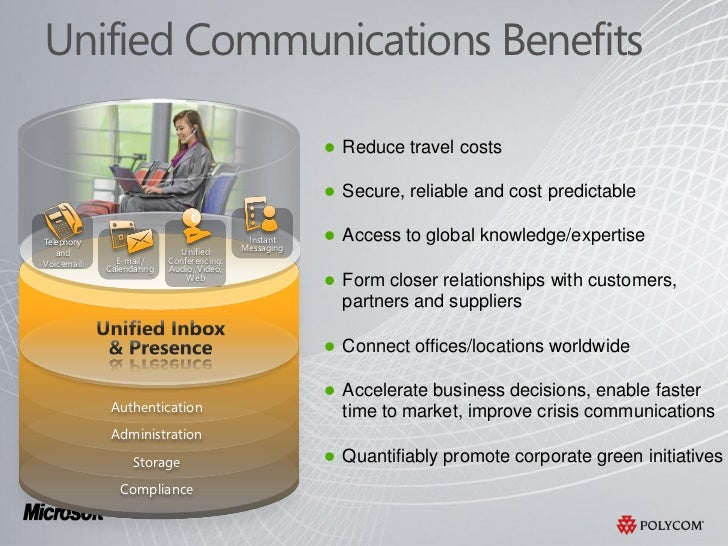 Microsoft And Polycom Transforming Unified Communications