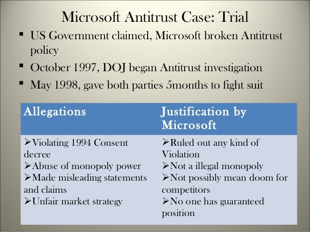 the software monopoly case of microsoft 03031998  microsoft 'monopoly ' debated in senate  to make his case  competition in the software industry gates has said microsoft would lose its.