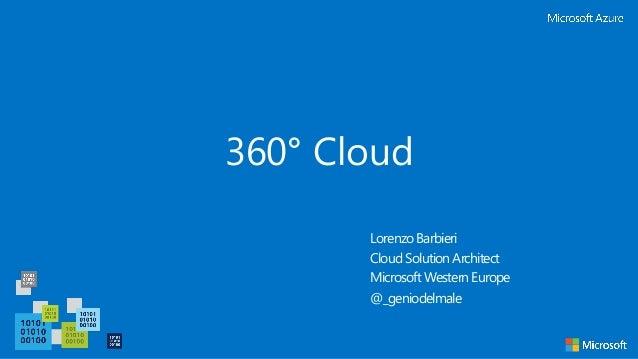 Commit University - Microsoft Azure Slide 2
