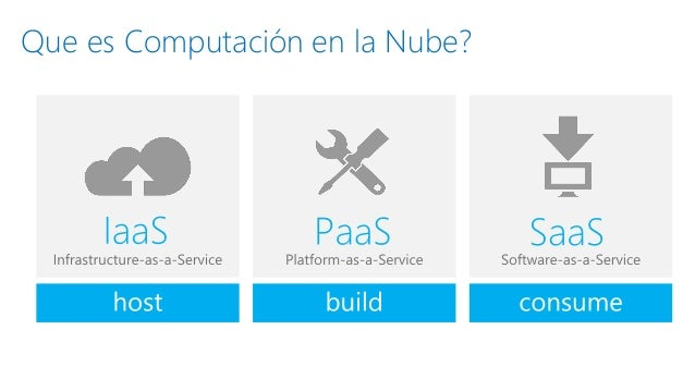 Introducción a Microsoft azure Slide 3