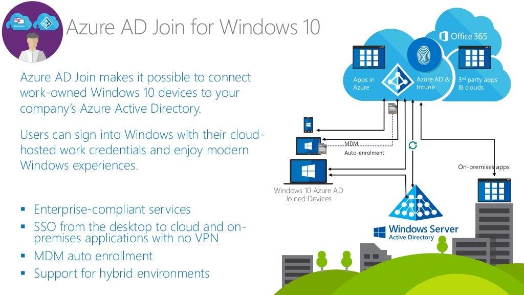 Azure AD Premium @ Windows 10 Partner Technical Bootcamp