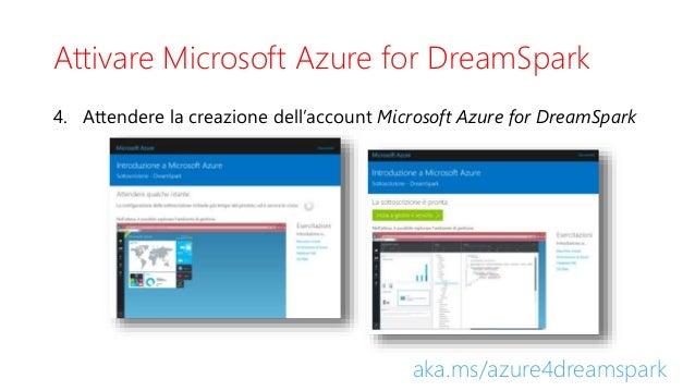 Attivare Microsoft Azure for DreamSpark 4. Attendere la creazione dell'account Microsoft Azure for DreamSpark aka.ms/azure...