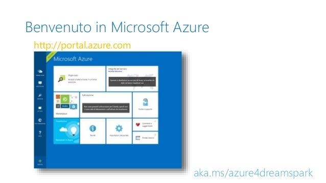 Benvenuto in Microsoft Azure http://portal.azure.com aka.ms/azure4dreamspark