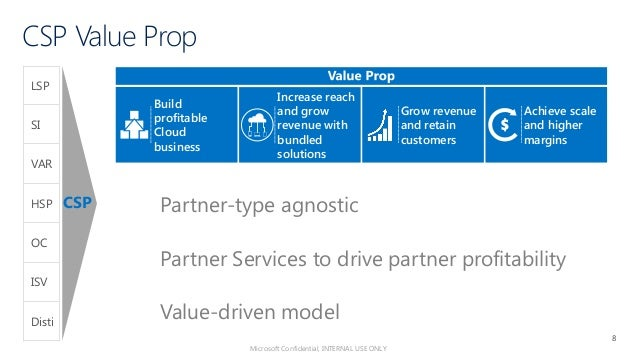 Microsoft Cloud Update New Programs Platforms And