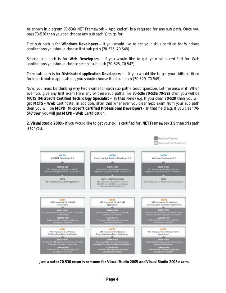 Microsoft Certification Quickstartguide
