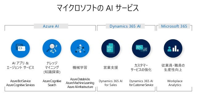 https://www.microsoft.com/store/ apps/9nblggh5qd84 https://github.com/Microsoft/Cognitive- Samples-IntelligentKiosk