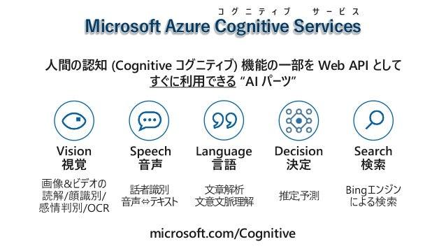 セキュリティ強化のため、 Cognitive Services Face API を 活用し150万人以上のドライバー の顔認証義務付け、ドライバーと 乗客の双方を守り、不正行為防 止を図っています。 https://www.youtube.c...