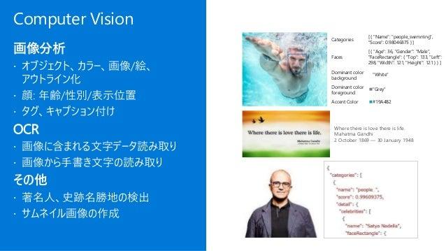 奈良大学 様 「Buddience~仏像の顔貌を科学する~」プロジェクト