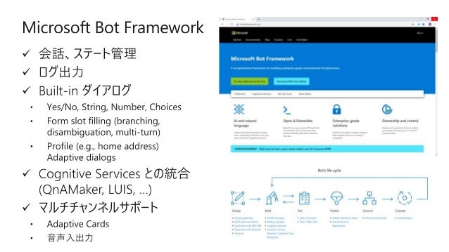 Microsoft Conversational AI_20191030