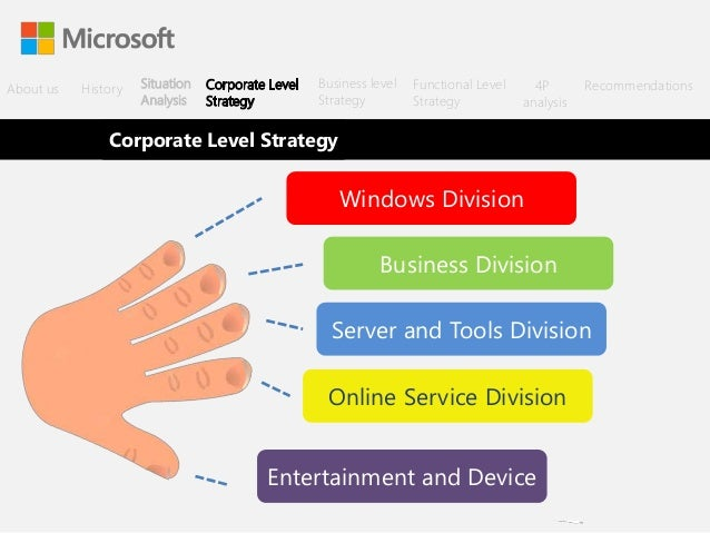 microsoft corporate strategy koni polycode co