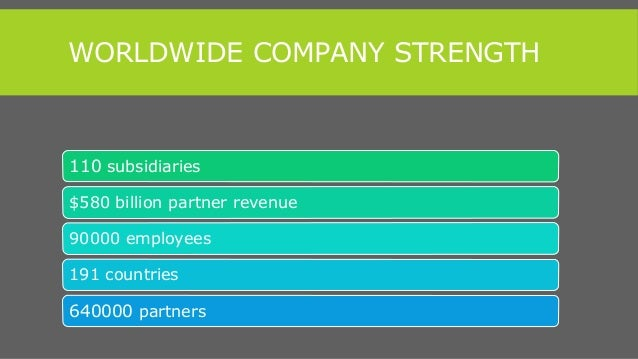 releases 8 worldwide company strength 110 subsidiaries