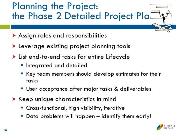 Philosophy essay help support plan worksheet
