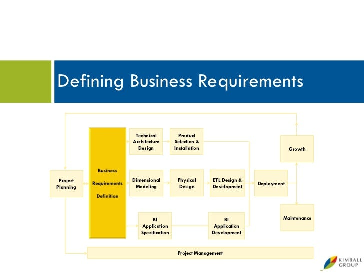 Microsoft data warehouse business intelligence lifecycle the kimbal 18 defining business requirements flashek Gallery