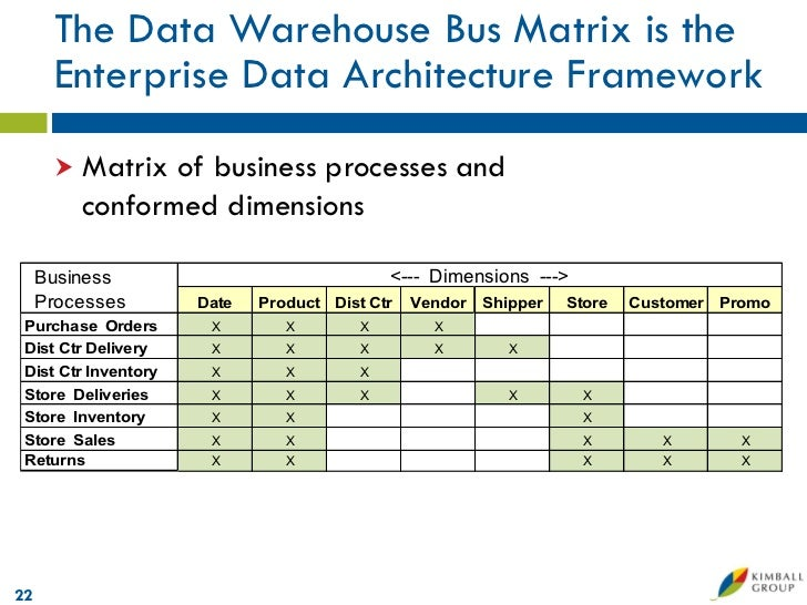 Data warehouse business requirements template costumepartyrun microsoft data warehouse business intelligence lifecycle saveenlarge report requirements template cheaphphosting Choice Image
