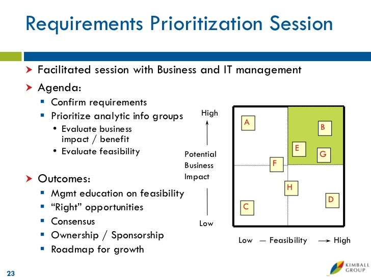 Microsoft data warehouse business intelligence lifecycle the kimbal requirements prioritization session facilitated session with business accmission Choice Image