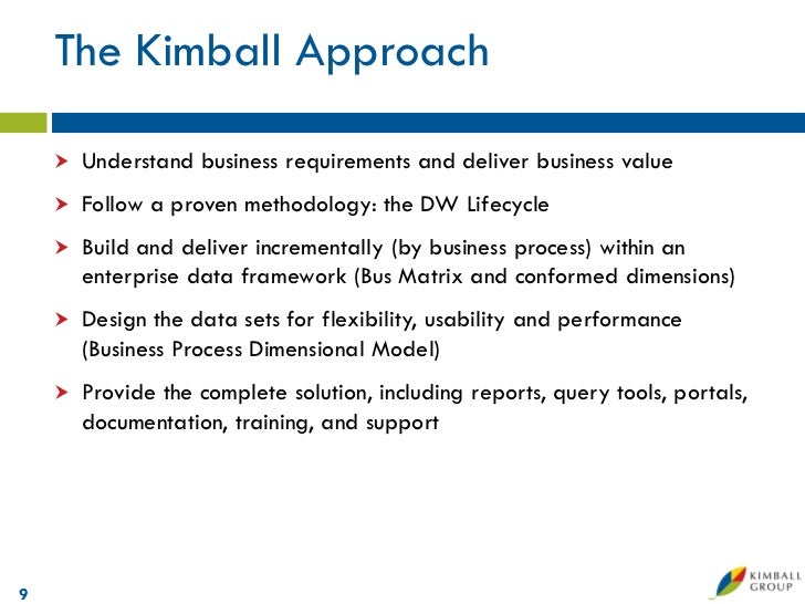 Microsoft data warehouse business intelligence lifecycle the kimbal dwbi system lifecycle overview 9 the kimball approach understand business requirements pronofoot35fo Choice Image