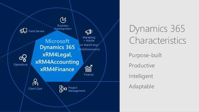 Microsoft Dynamics 365 xRM4Legal xRM4Accounting Technical Overview