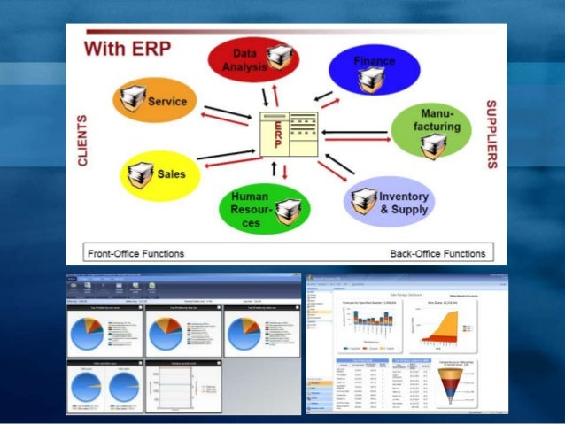 Introduction To Erp Amp Microsoft Dynamics Ax Overview