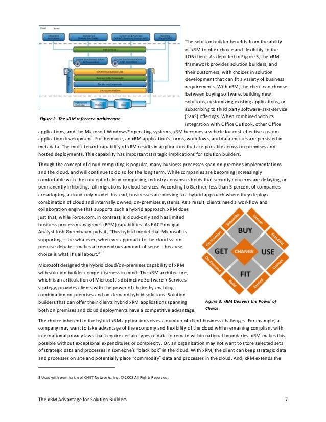 Microsoft dynamics crm xrm advantage for solution for Builders advantage