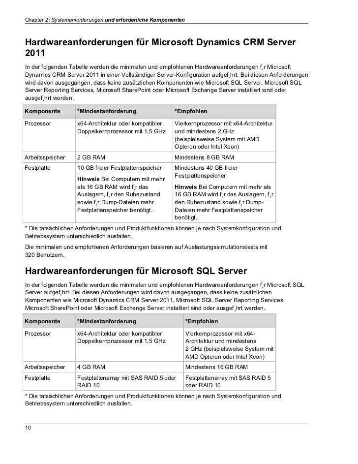 Chapter 2: Systemanforderungen und erforderliche KomponentenHardwareanforderungen für Microsoft Dynamics CRM Server2011In ...