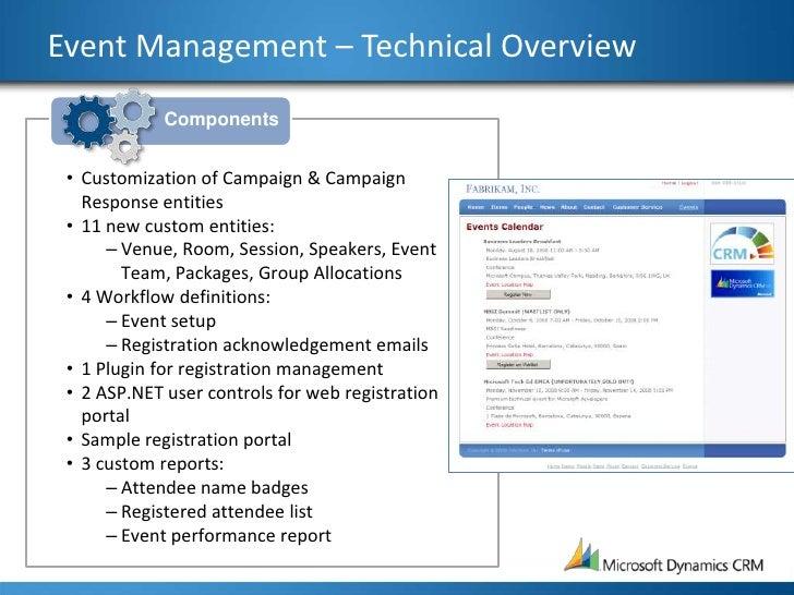 Обзор Акселераторов для Microsoft Dynamics CRM