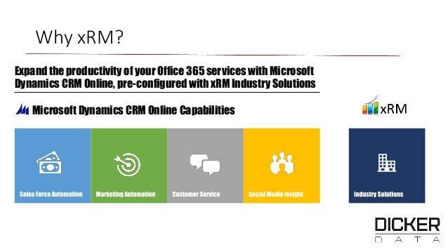 Microsoft Dynamics CRM Certification Training