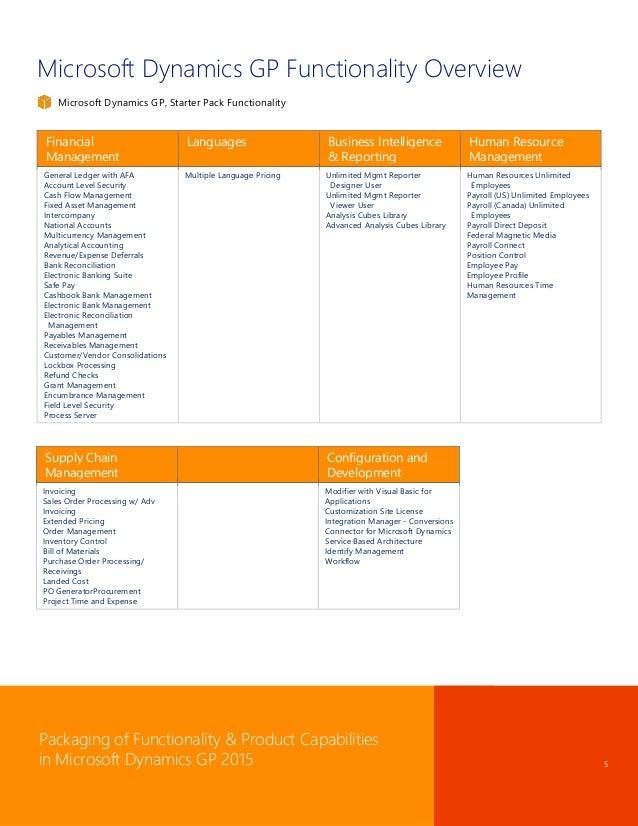 microsoft dynamics 2015 user guide