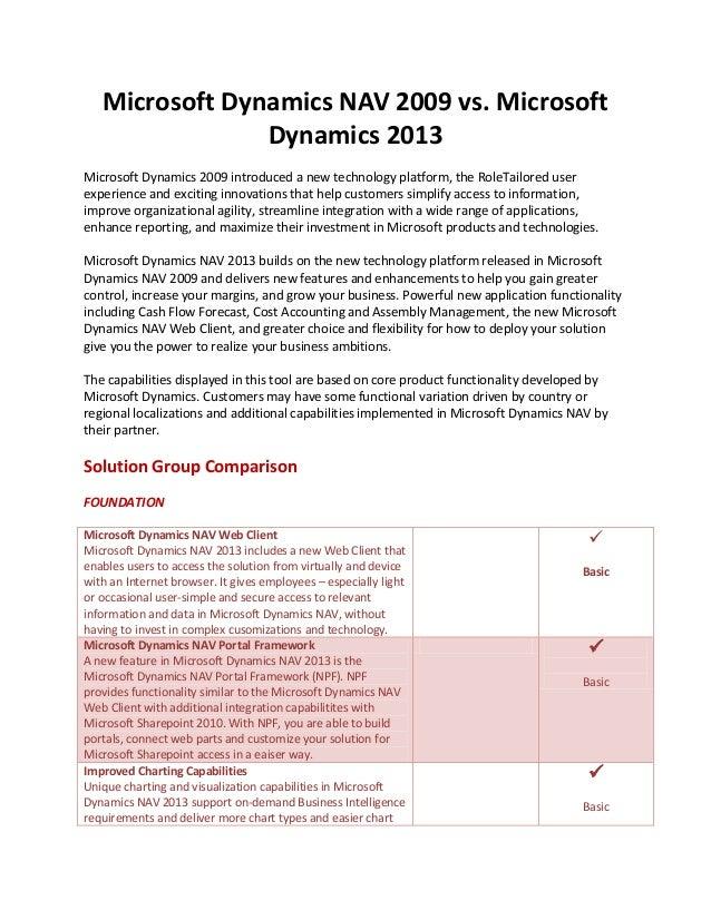 Microsoft Dynamics NAV 2009 vs. Microsoft Dynamics 2013 Microsoft Dynamics 2009 introduced a new technology platform, the ...