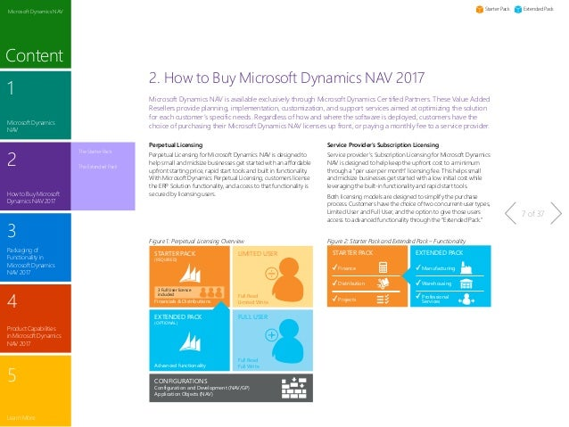 microsoft dynamics nav 2017 product overview. Black Bedroom Furniture Sets. Home Design Ideas