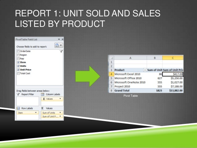 Microsoft excel 2010 useful formula & functions