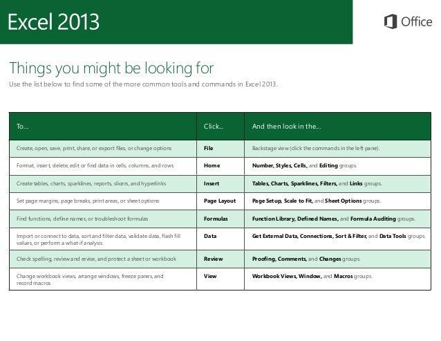 Microsoft excel 2013 Quickstart Slide 3