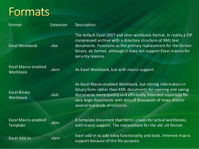 Microsoft Excel For The Beginner