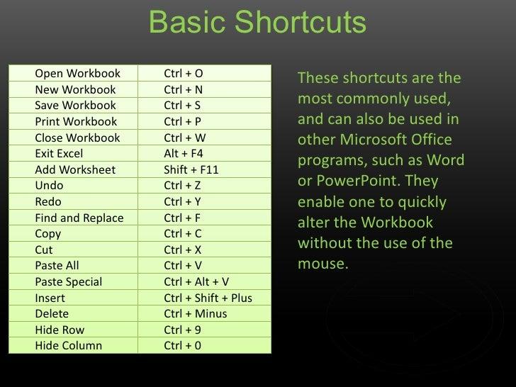 Basic ShortcutsOpen Workbook       Ctrl + O              These shortcuts are theNew Workbook        Ctrl + NSave Workbook ...
