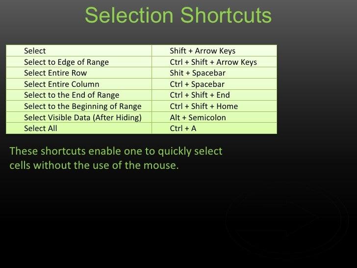 Selection Shortcuts   Select                               Shift + Arrow Keys   Select to Edge of Range              Ctrl ...